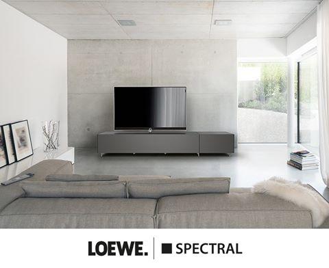 spectral_loewe